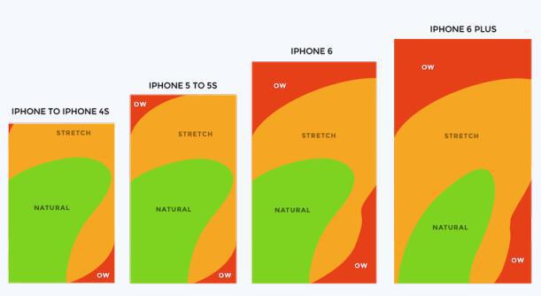 贵阳网络公司:2018年值得关注的Web设计趋势